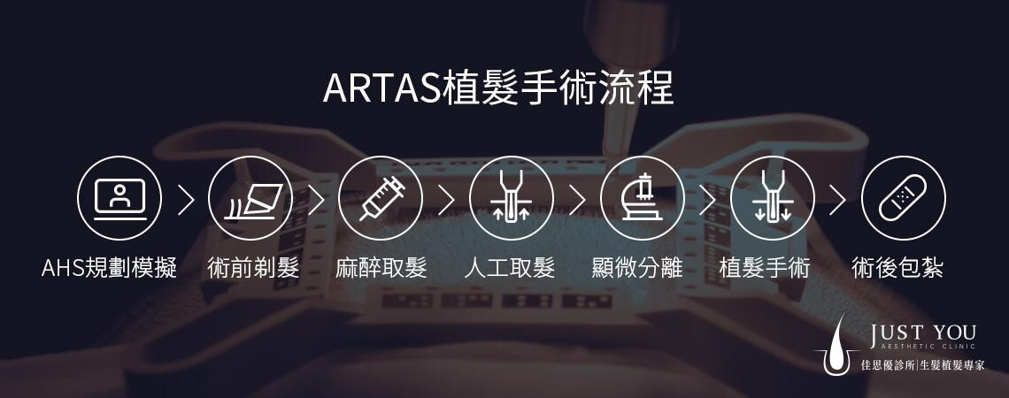 ARTAS植髮手術過程